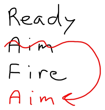 ready aim fire